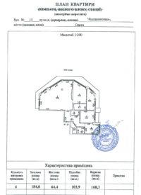 Пример  плана квартиры в техническом паспорте, ПРОФ БТИ