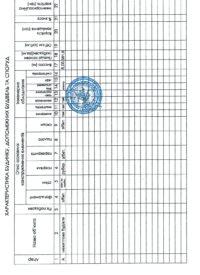 Пример  технической характеристики нежилых строений, ПРОФ БТИ